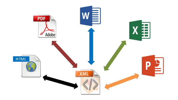 XML es extensible y estandarizado 1