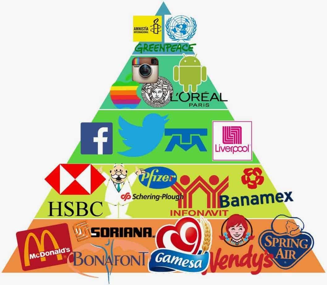 ejemplos de la piramide de maslow