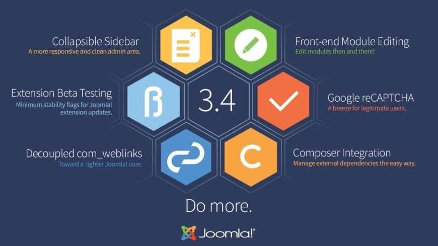 Joomla 3.4 ofrece un monton de opciones al gestionar tu contenido