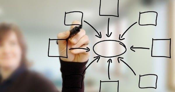 objetivos generales y objetivos especificos og